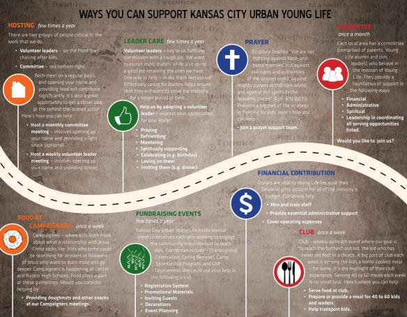 young life graphic